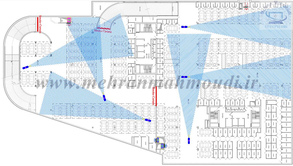 modeling the car park ventilation system