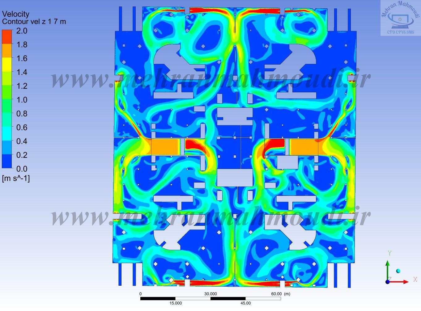 Car park garage ventilation system simulation