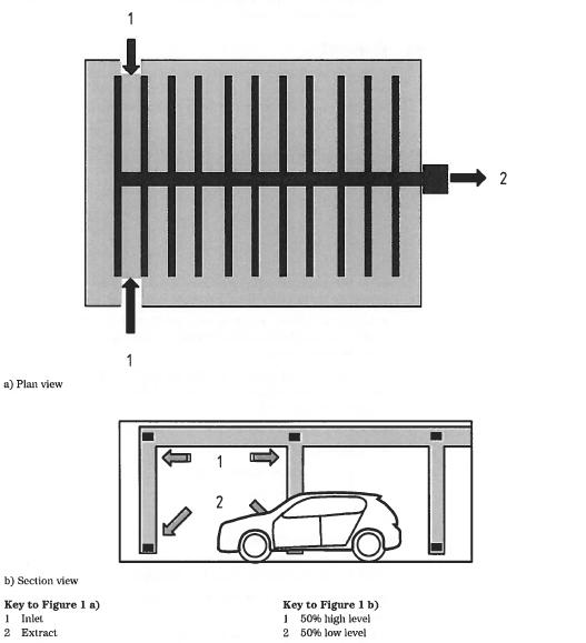 مدلسازی CFD سیستم تهویه پارکینگ