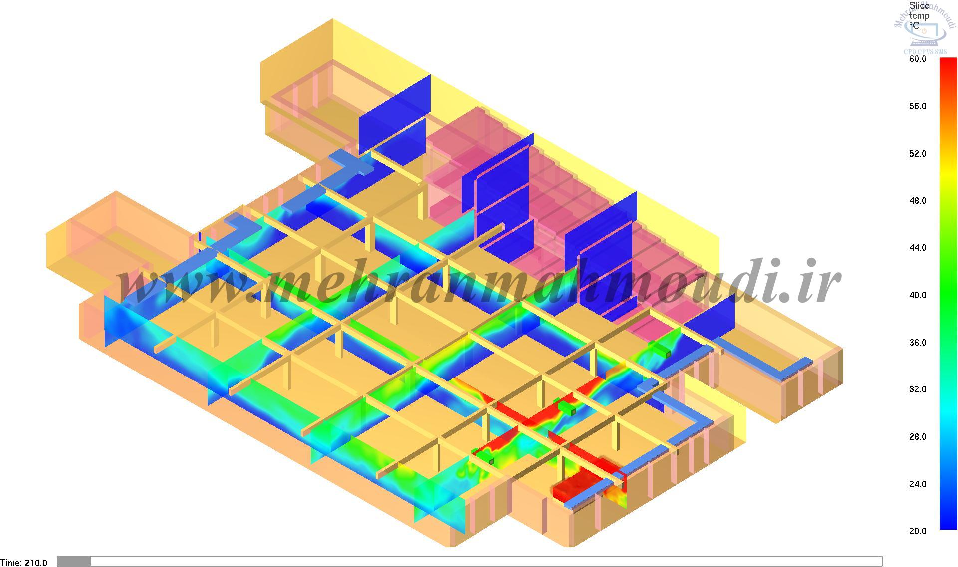 CFD Analysis of smoke control system