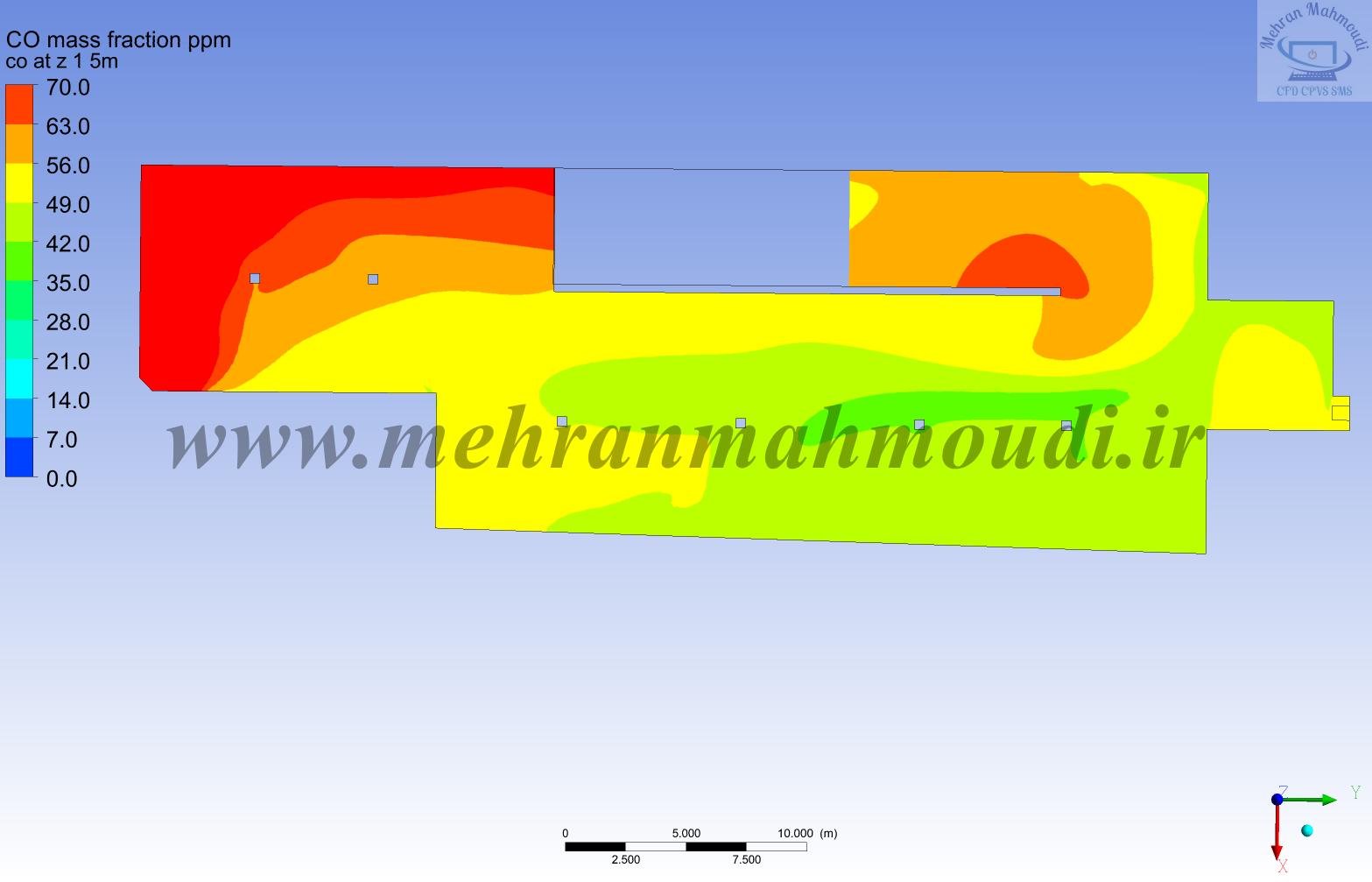 CFD of car park ventilation