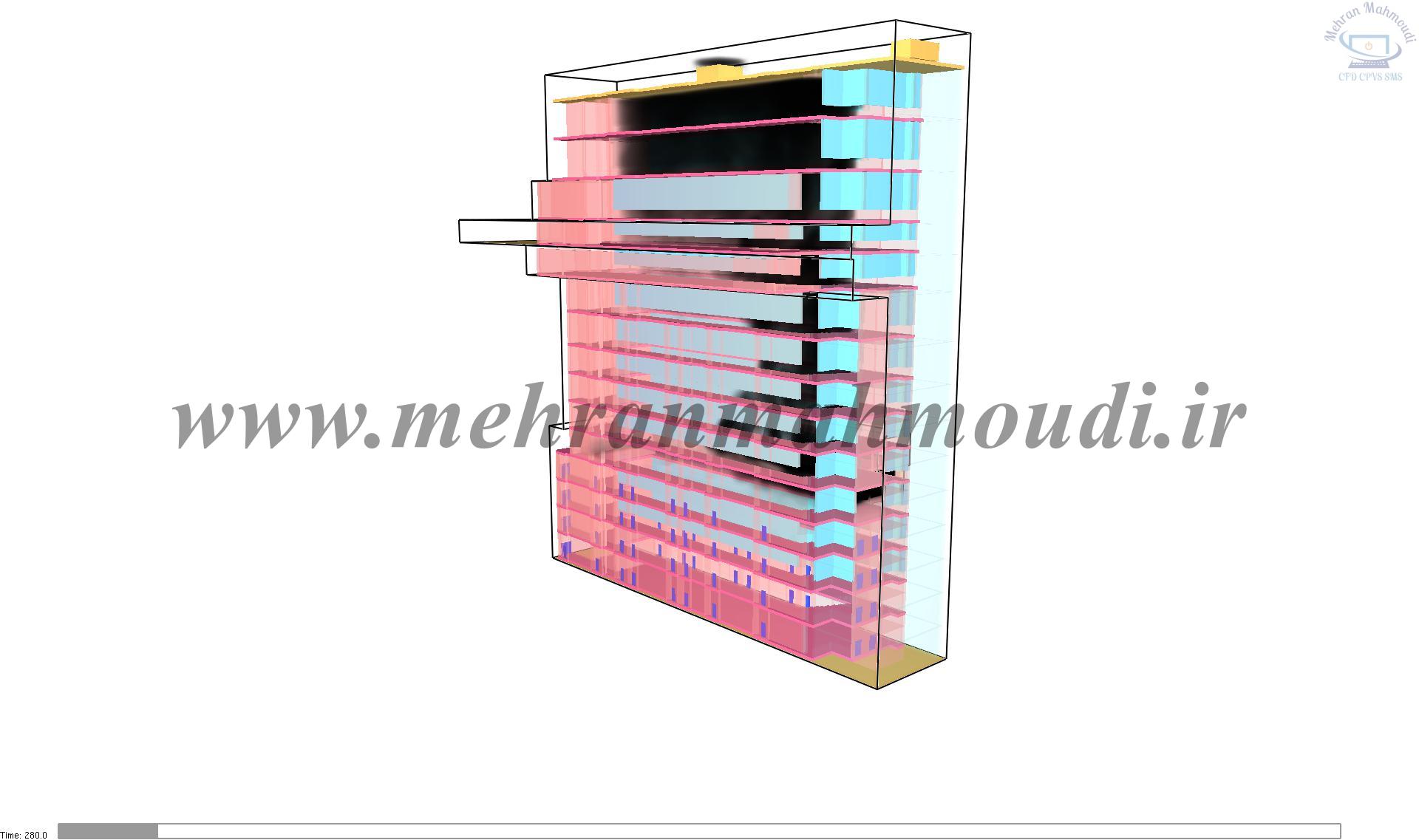 مدلسازی CFD سیستم مدیریت دود آتریوم